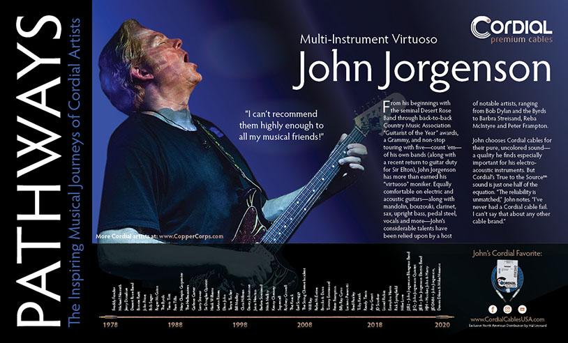 John Jorgenson
